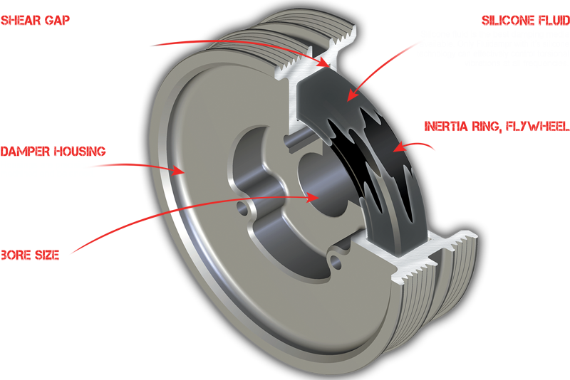 dual mass pulley